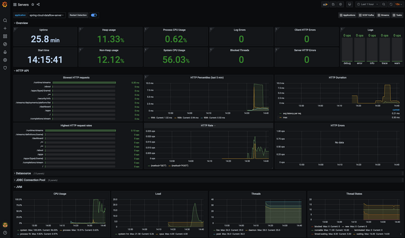 Grafana Servers Dashboard